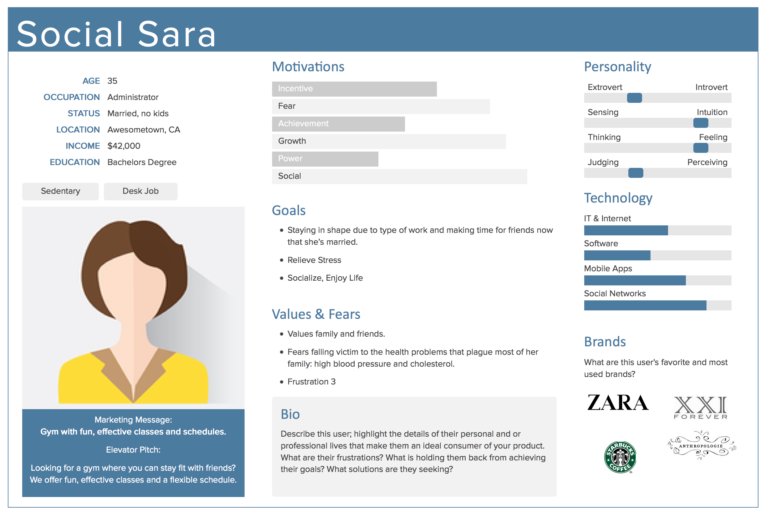 Guide to Building Personas | SEO Savvy